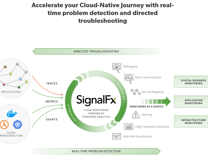 Press Release: SignalFx and Altersis Performance Announce Partnership to Extend Real-Time Cloud Monitoring to EMEA Enterprises